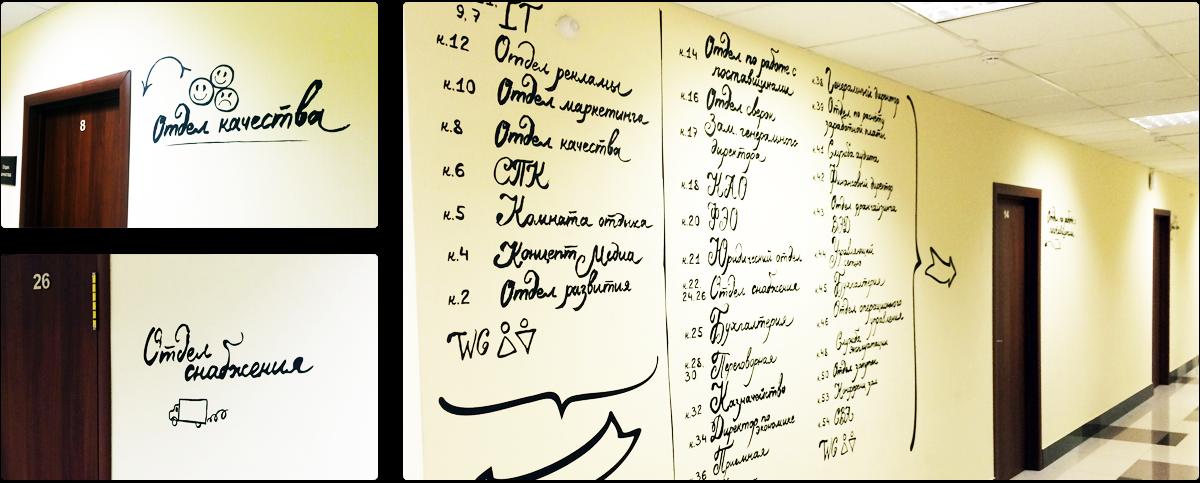 Навигация в офисе стд петрович. Роспись стен. Граффити на заказ. Навигация в помещении, навигация в офисном помещении. разработка и выполнение. навигация в офисе гугл, навигация в офисе яндекс. Vsevdecor. трафарет