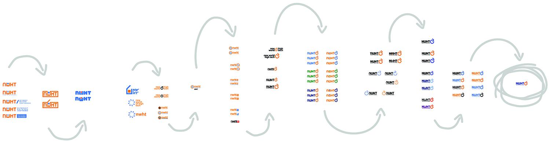 лого-процесс